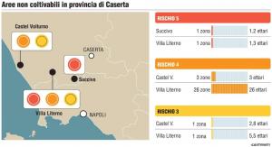 Aree non coltivabili in provincia di Caserta